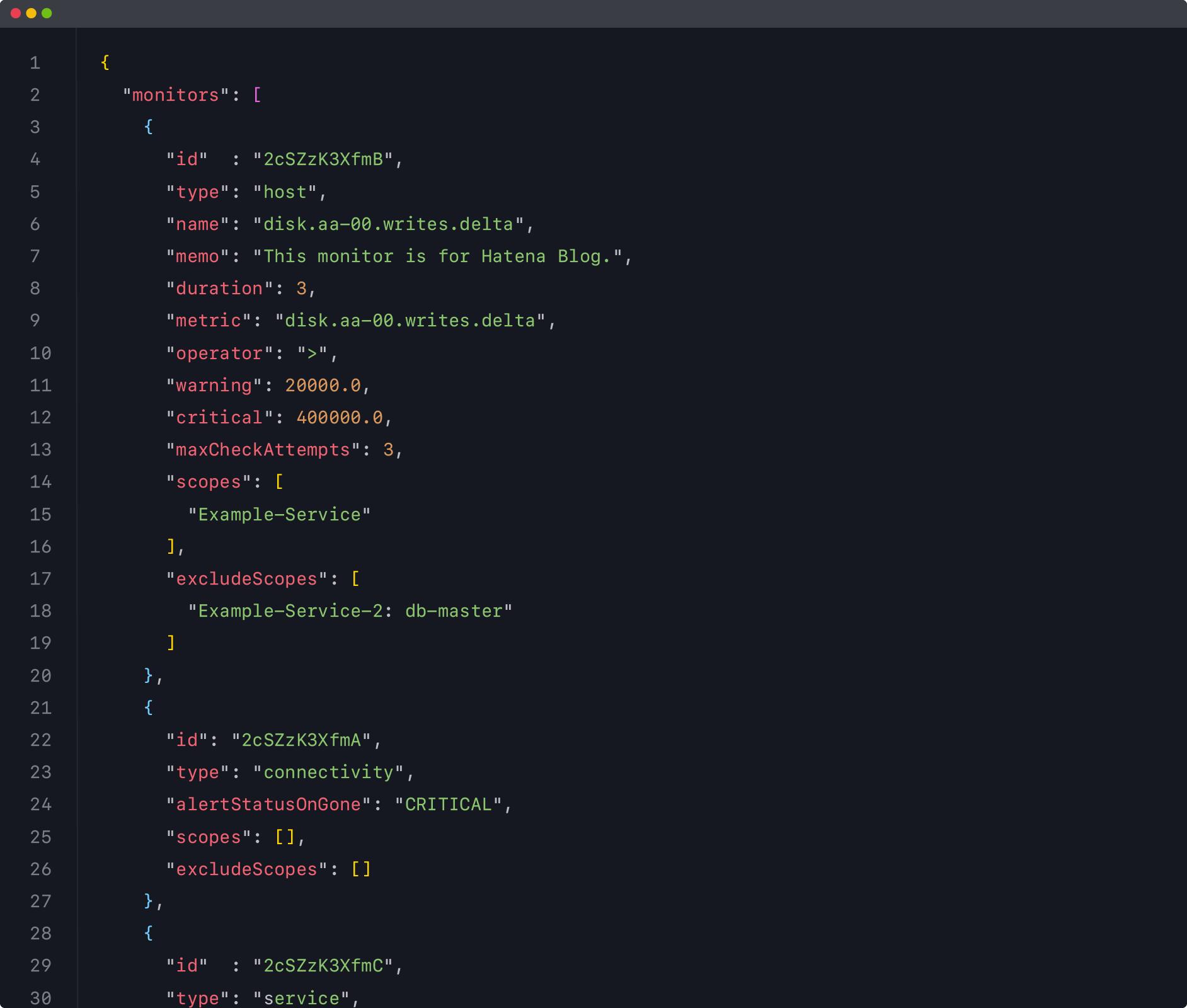 コードで管理、APIで自動化